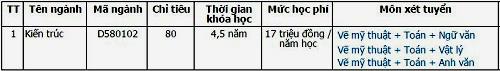 nhieu truong dai hoc lon cong bo chi tieu tuyen sinh nam 2016 - 4