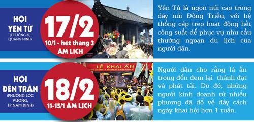 [infographic] 11 le hoi doc la o mien bac khong nen bo qua - 2