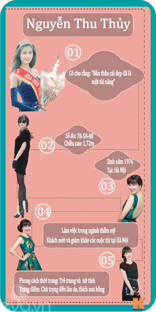 infografic: boc chieu cao, so do that cua hh viet nam (phan 1) - 4