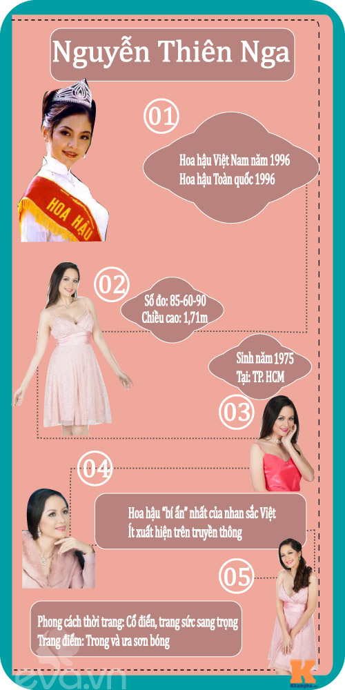 infografic: boc chieu cao, so do that cua hh viet nam (phan 1) - 5