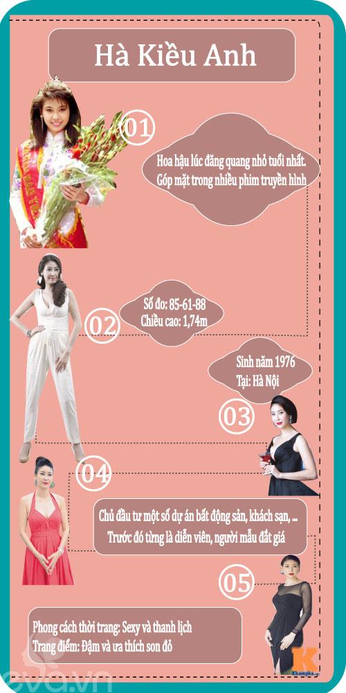 infografic: boc chieu cao, so do that cua hh viet nam (phan 1) - 3