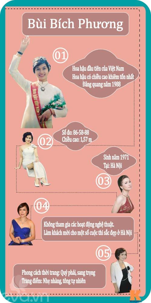 infografic: boc chieu cao, so do that cua hh viet nam (phan 1) - 1