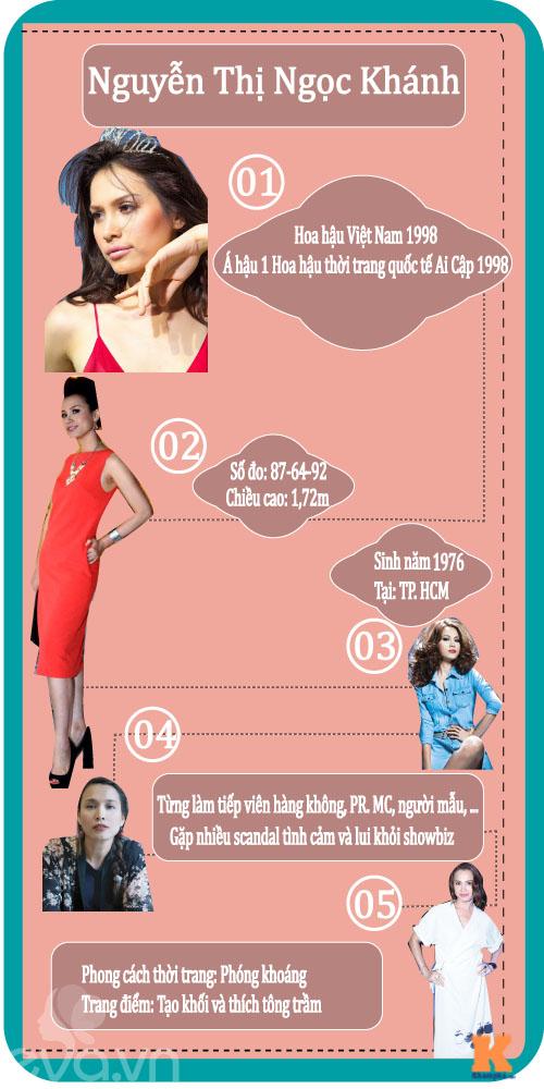 infografic: boc chieu cao, so do that cua hh viet nam (phan 1) - 6