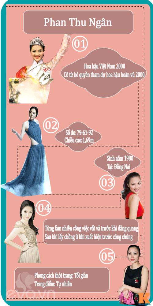 infografic: boc chieu cao, so do that cua hh viet nam (phan 1) - 7