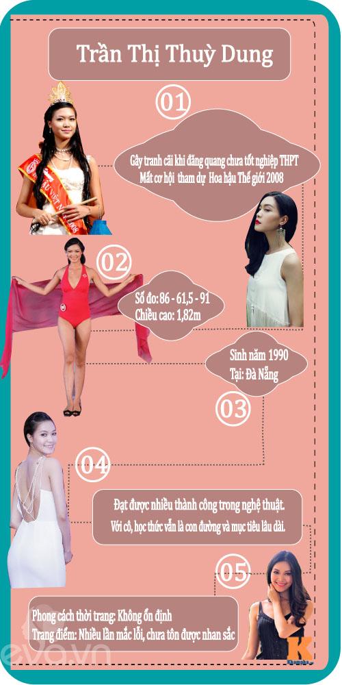 """infographic: """"boc"""" chieu cao, so do that cua hh viet nam (phan 2) - 4"""