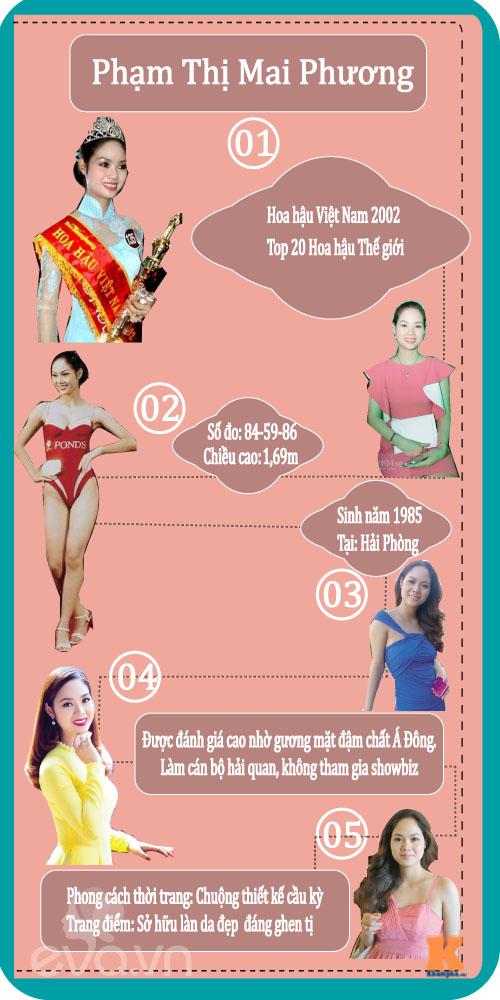 """infographic: """"boc"""" chieu cao, so do that cua hh viet nam (phan 2) - 1"""