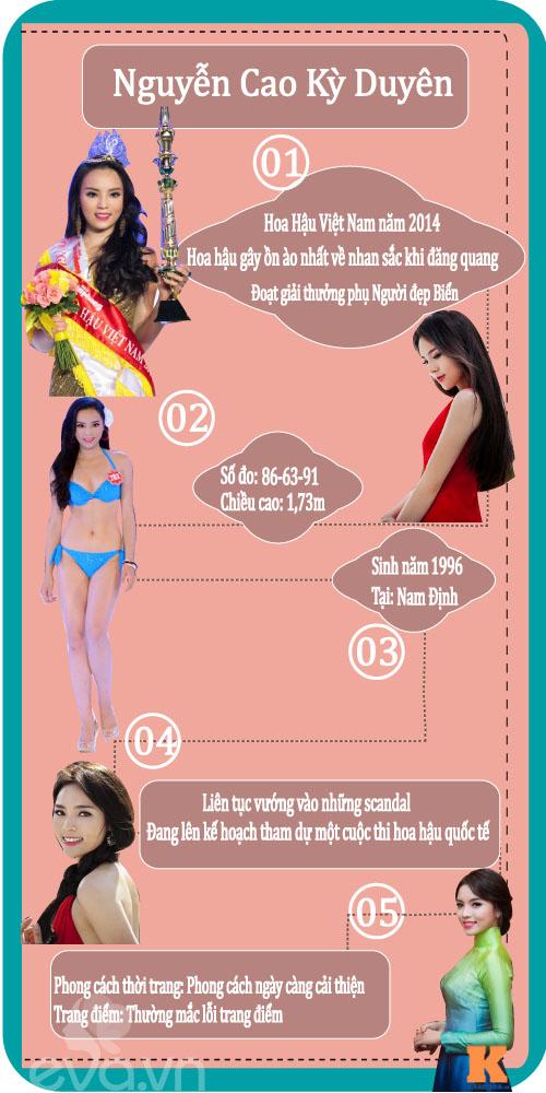 """infographic: """"boc"""" chieu cao, so do that cua hh viet nam (phan 2) - 7"""