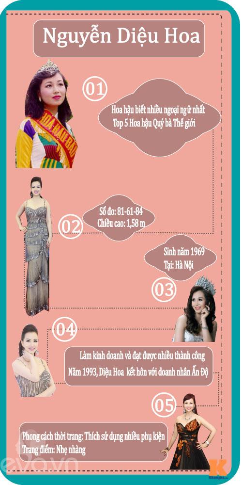 infografic: boc chieu cao, so do that cua hh viet nam (phan 1) - 2