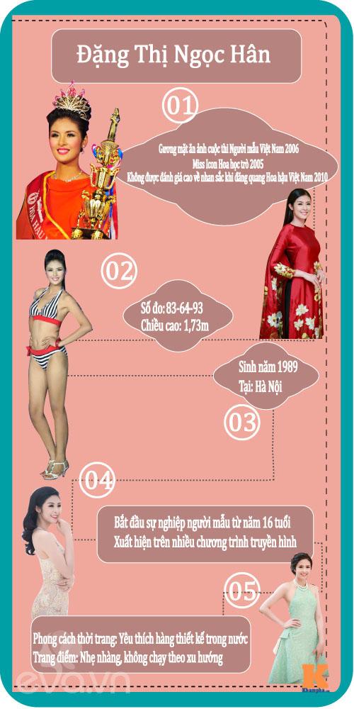 """infographic: """"boc"""" chieu cao, so do that cua hh viet nam (phan 2) - 5"""