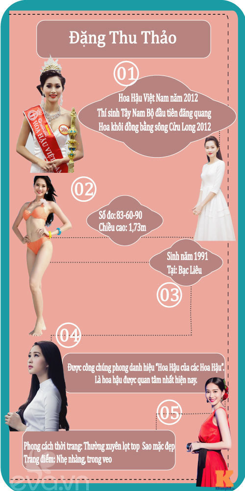 """infographic: """"boc"""" chieu cao, so do that cua hh viet nam (phan 2) - 6"""