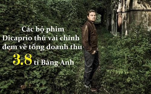 """nhung con so """"dinh menh"""" truoc khi leo dicaprio het """"nho"""" - 5"""