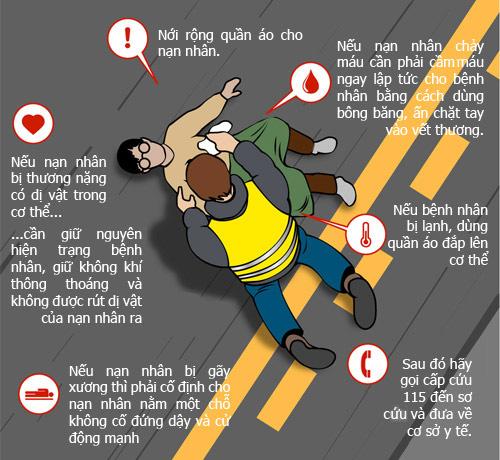 infographic: so cuu nguoi bi tai nan giao thong dung cach - 2