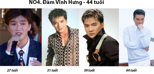 """top 5 """"ong chu khong tuoi"""" duoc yeu nhat showbiz viet - 10"""
