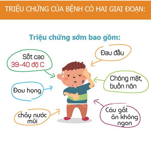infographic: nhung dieu can biet ve viem mang nao mo cau - 3