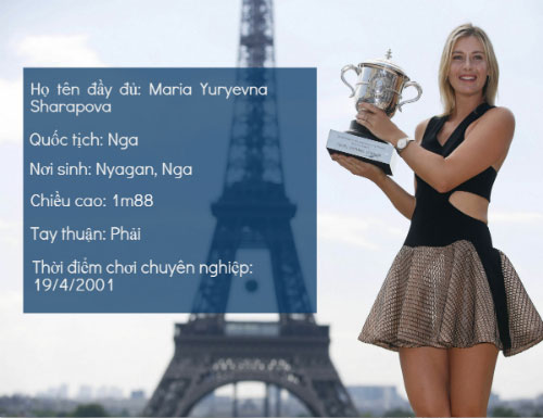 "(infographic) sharapova: su nghiep lung danh ""tan"" vi doping - 2"