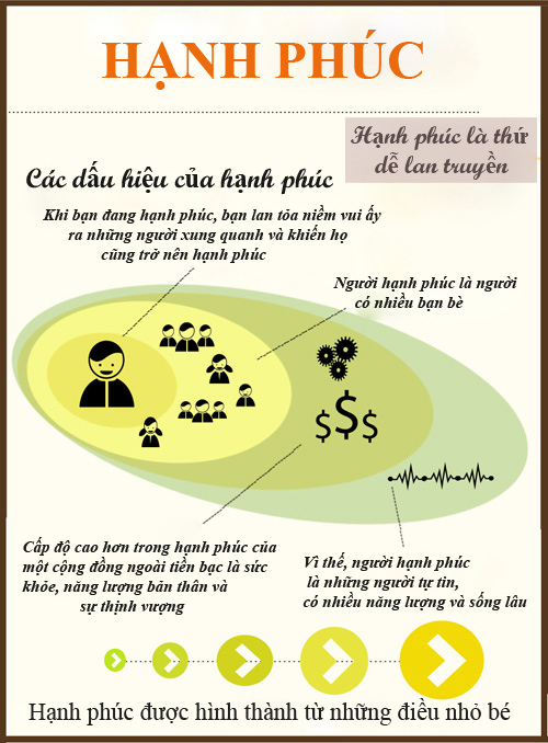 20/3: ban co biet ve mot ngay ca the gioi hanh phuc? - 4