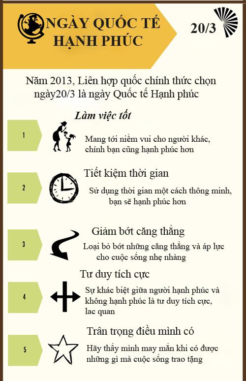20/3: ban co biet ve mot ngay ca the gioi hanh phuc? - 5