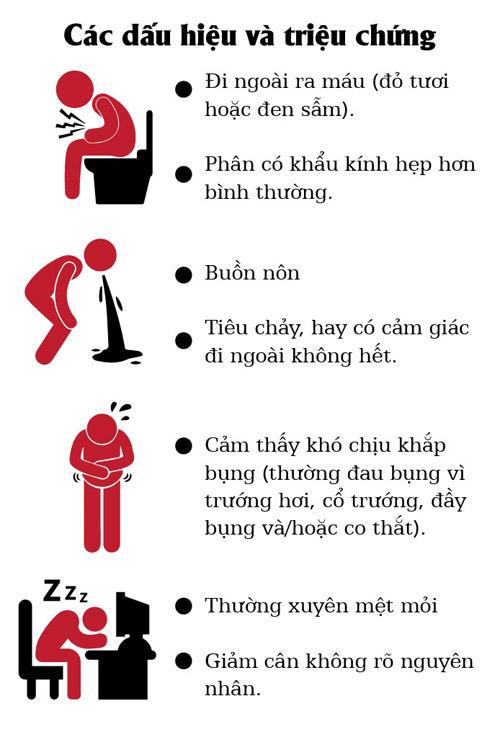 [infographic] dieu can biet ve benh ung thu truc trang - 3