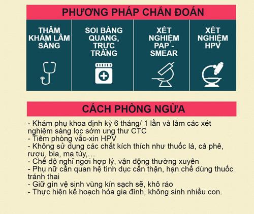 [infographic] - nhung dieu can biet ve ung thu co tu cung - 4