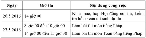tp. hcm: ngay 27/5 thi tot nghiep thcs song ngu tieng phap - 1