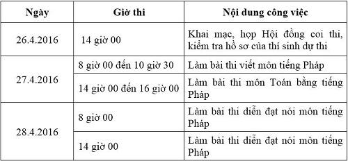 tp. hcm: ngay 27/5 thi tot nghiep thcs song ngu tieng phap - 2