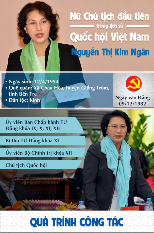 [infographic] chan dung nu chu tich qh dau tien cua vn - 1