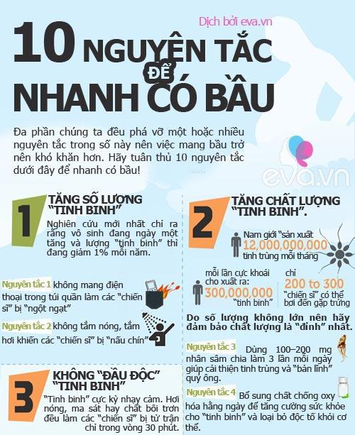 top 10 nguyen tac de nhanh co bau - 1