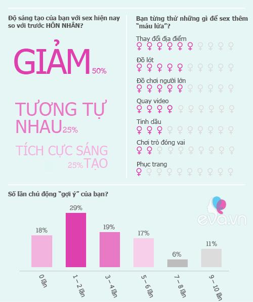 infographic: bat mi ve ham muon cua nang - 3