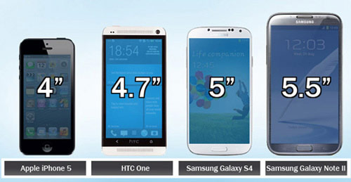 nhung thong so vang can co cua mot smartphone - 1