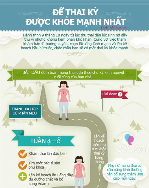 chieu giup thai ky khoe manh nhat - 1