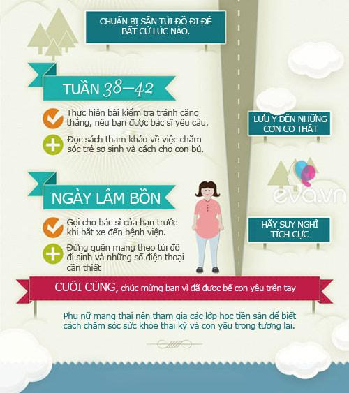 chieu giup thai ky khoe manh nhat - 4