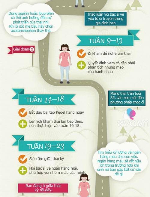 chieu giup thai ky khoe manh nhat - 2