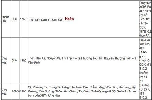 lich cat dien ha noi ngay 17/5/2013 - 5