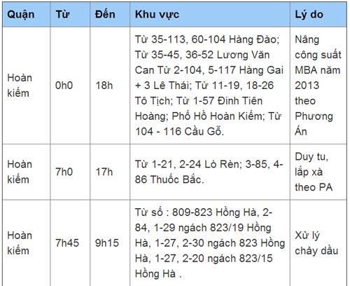 lich cat dien ha noi ngay 20/5/2013 - 1