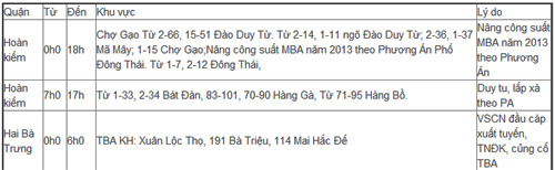 lich cat dien ha noi ngay 22/5/2013 - 1