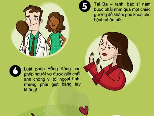 """Infographic: """"Yêu"""" không """"bao"""" là phạm pháp - 3"""