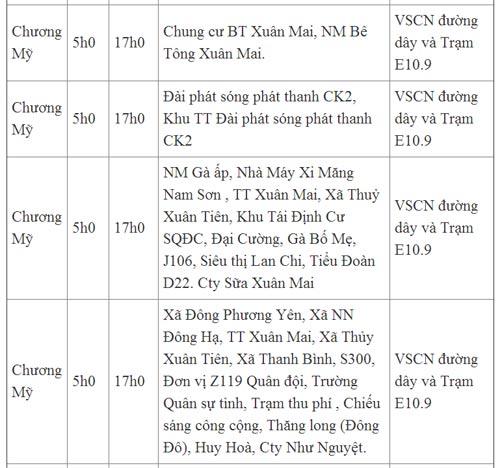 lich cat dien ha noi ngay chu nhat (26/5/2013) - 5