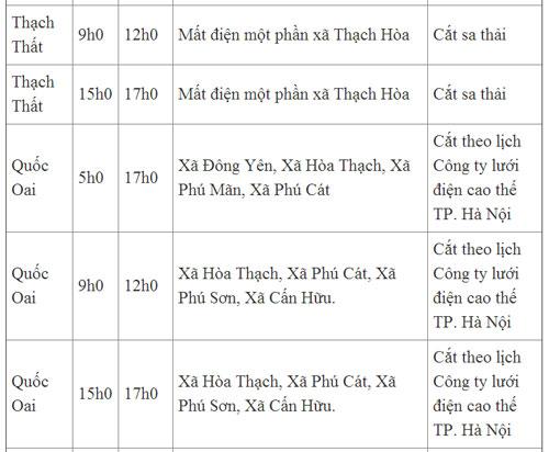 lich cat dien ha noi ngay chu nhat (26/5/2013) - 6