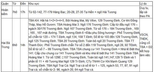 lich cat dien ha noi ngay thu hai (27/5/2013) - 1