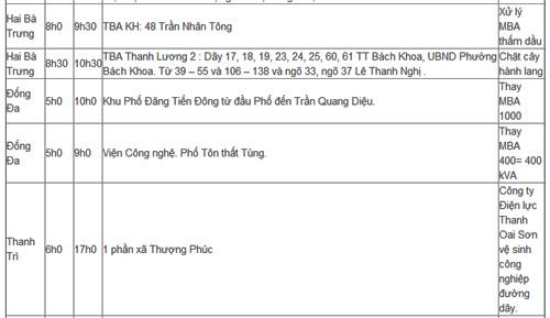 lich cat dien ha noi ngay thu hai (27/5/2013) - 2
