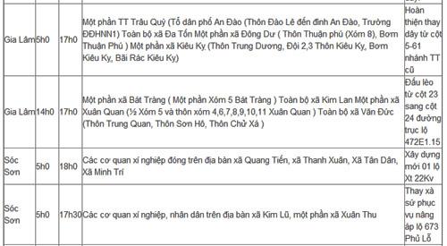 lich cat dien ha noi ngay thu hai (27/5/2013) - 3