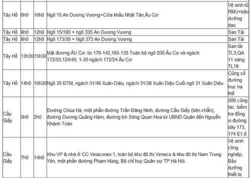 lich cat dien ha noi ngay thu hai (27/5/2013) - 4