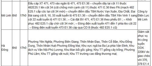 lich cat dien ha noi ngay thu hai (27/5/2013) - 5