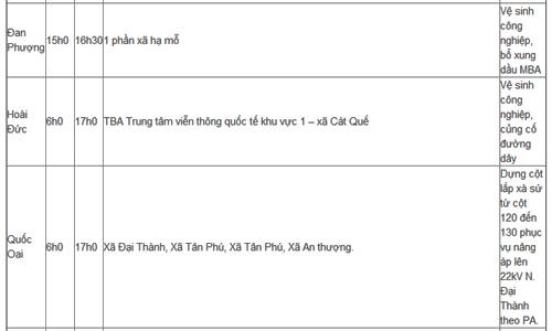lich cat dien ha noi ngay thu hai (27/5/2013) - 8