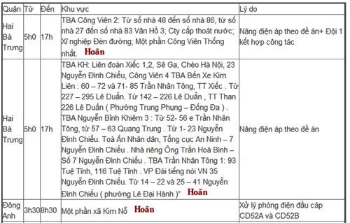 lich cat dien ha noi chu nhat ngay 9/6/2013 - 1
