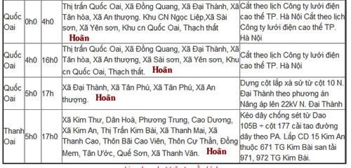 lich cat dien ha noi chu nhat ngay 9/6/2013 - 3