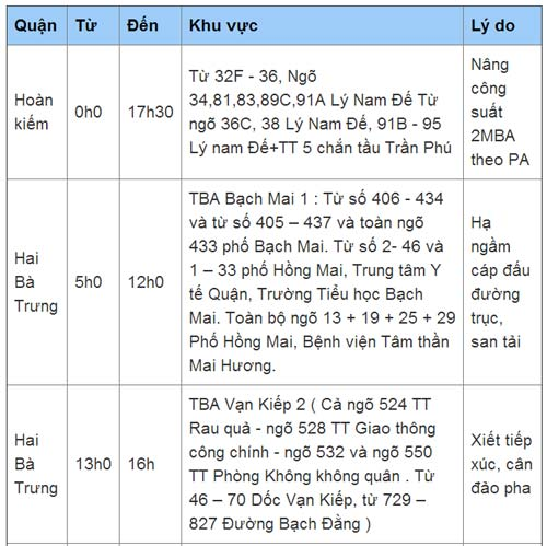 lich cat dien ha noi ngay 12/6/2013 - 1