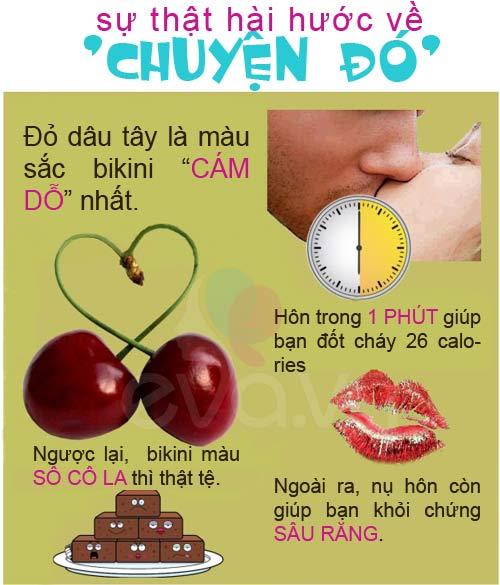 "infographic: 1 phut co 5000 nguoi dang ""yeu"" - 1"