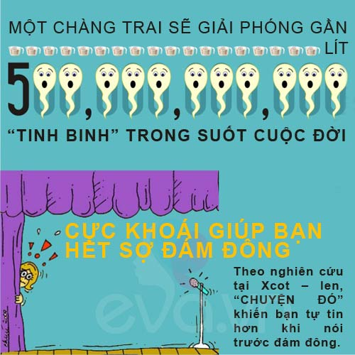 "infographic: 1 phut co 5000 nguoi dang ""yeu"" - 2"