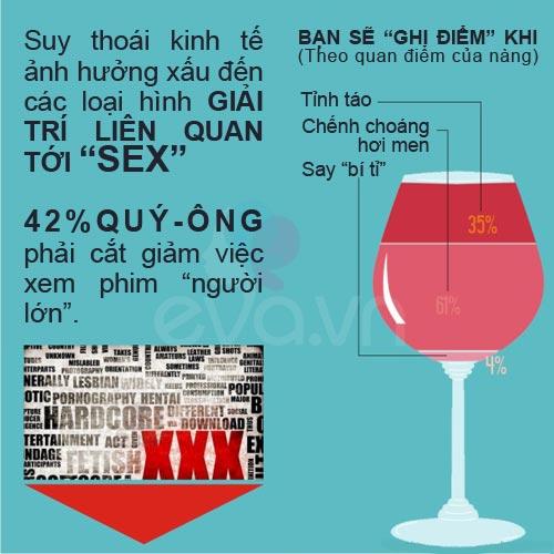 "infographic: 1 phut co 5000 nguoi dang ""yeu"" - 4"